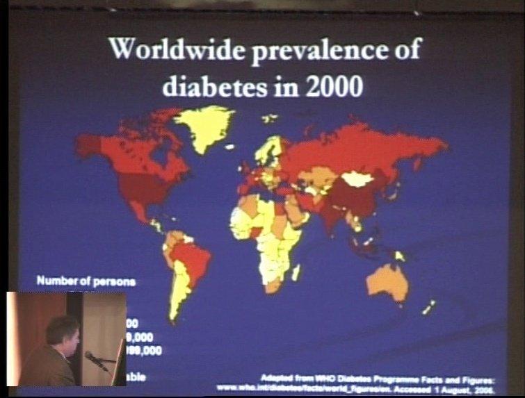 Screening tipa 2 dijabetesa testovi za odredjivanje rizika za pojavu DM2