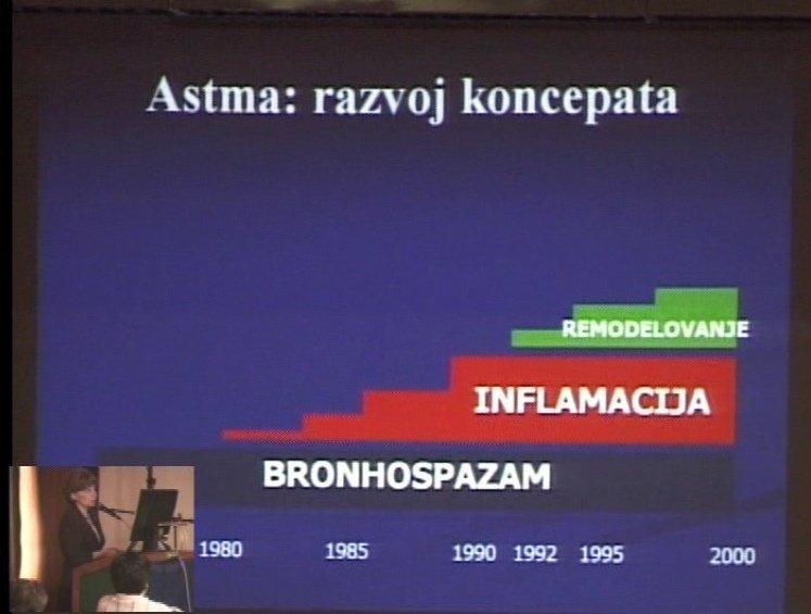 Savremene smernice za lečenje bronhijalne astme
